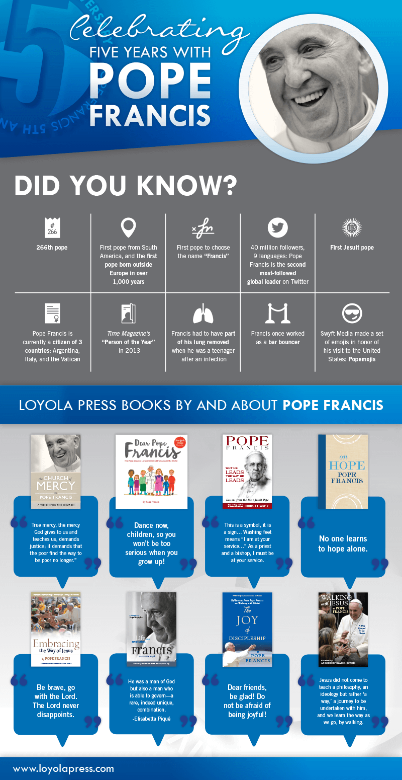 Pope Francis Fifth Anniversary Infographic