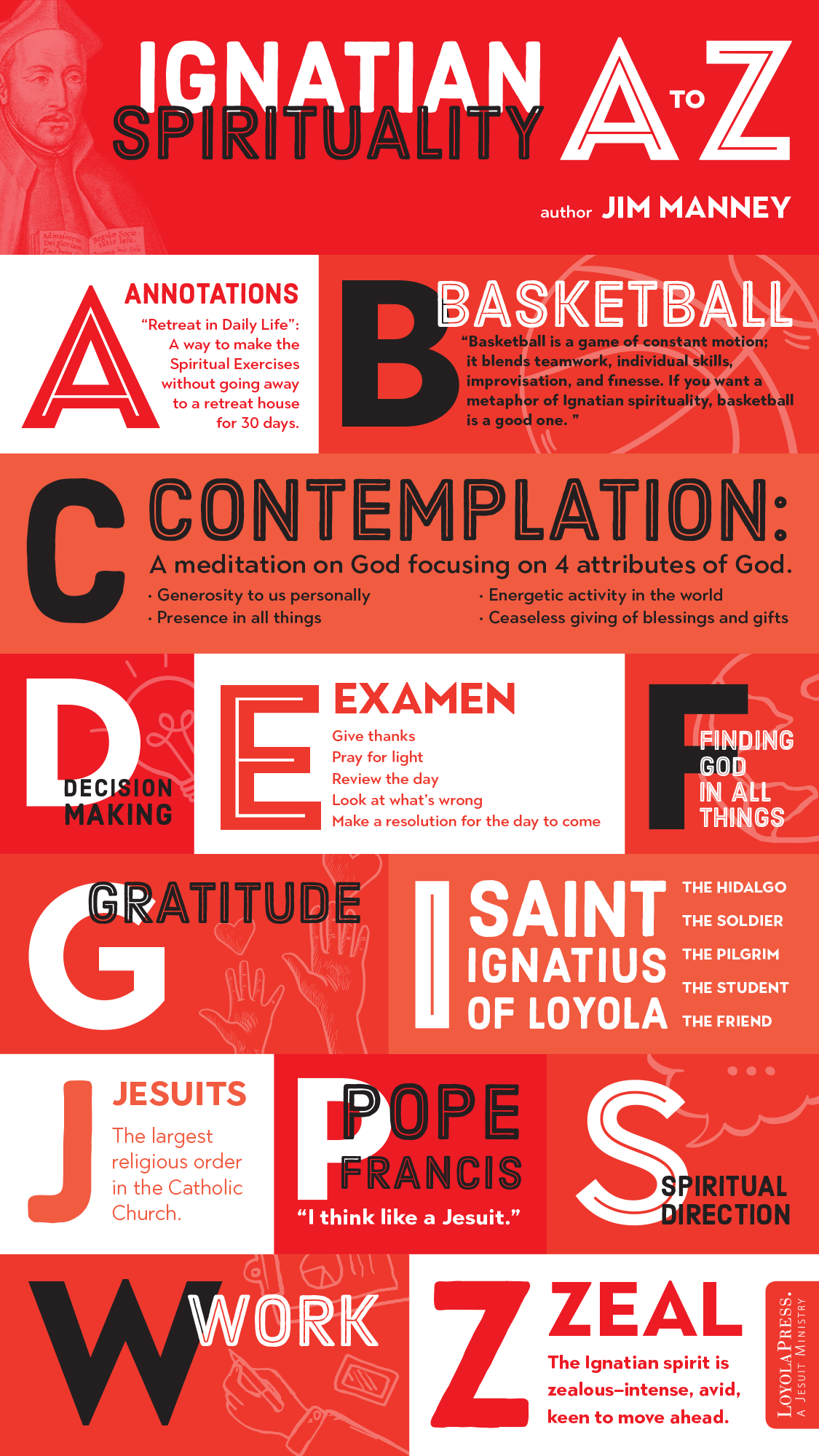 Ignatian Spirituality A to Z infographic